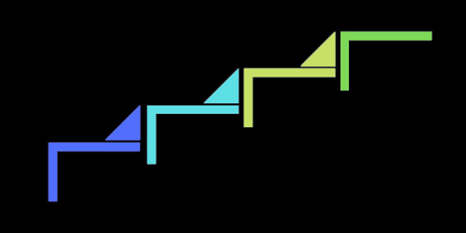 Matriz de Escalamiento